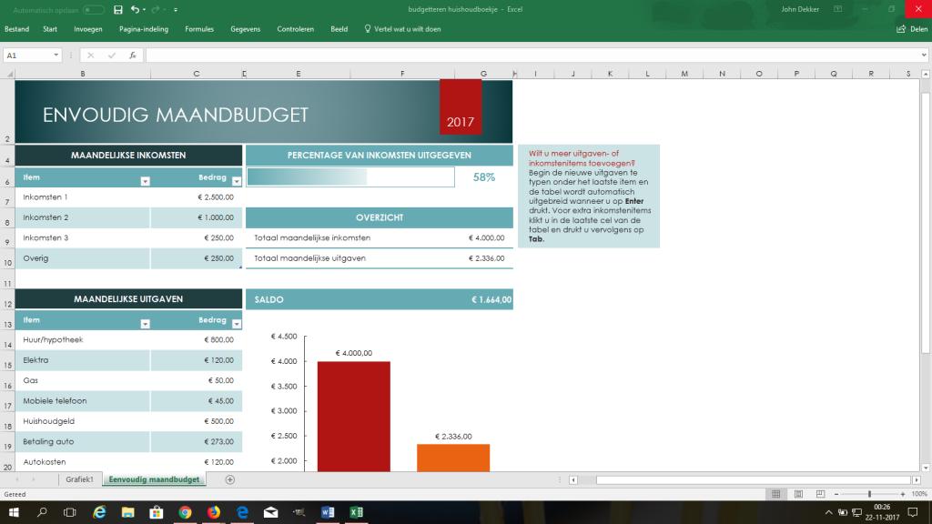 huishoudboekje budget